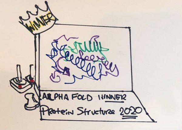 Best Protein Structure solver 2020